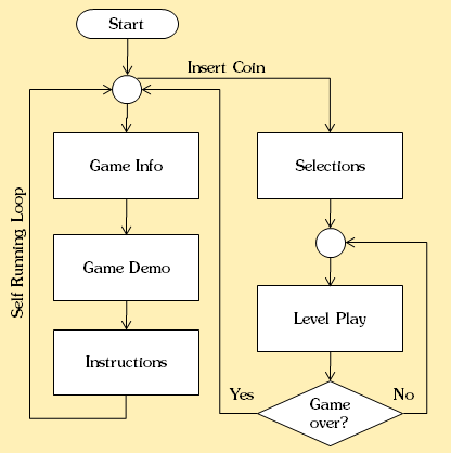basics of game design pdf