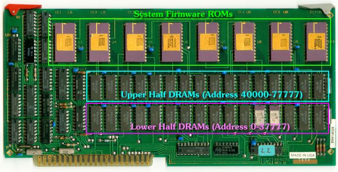حافظه RAM و ROM چه تفاوتی دارند؟